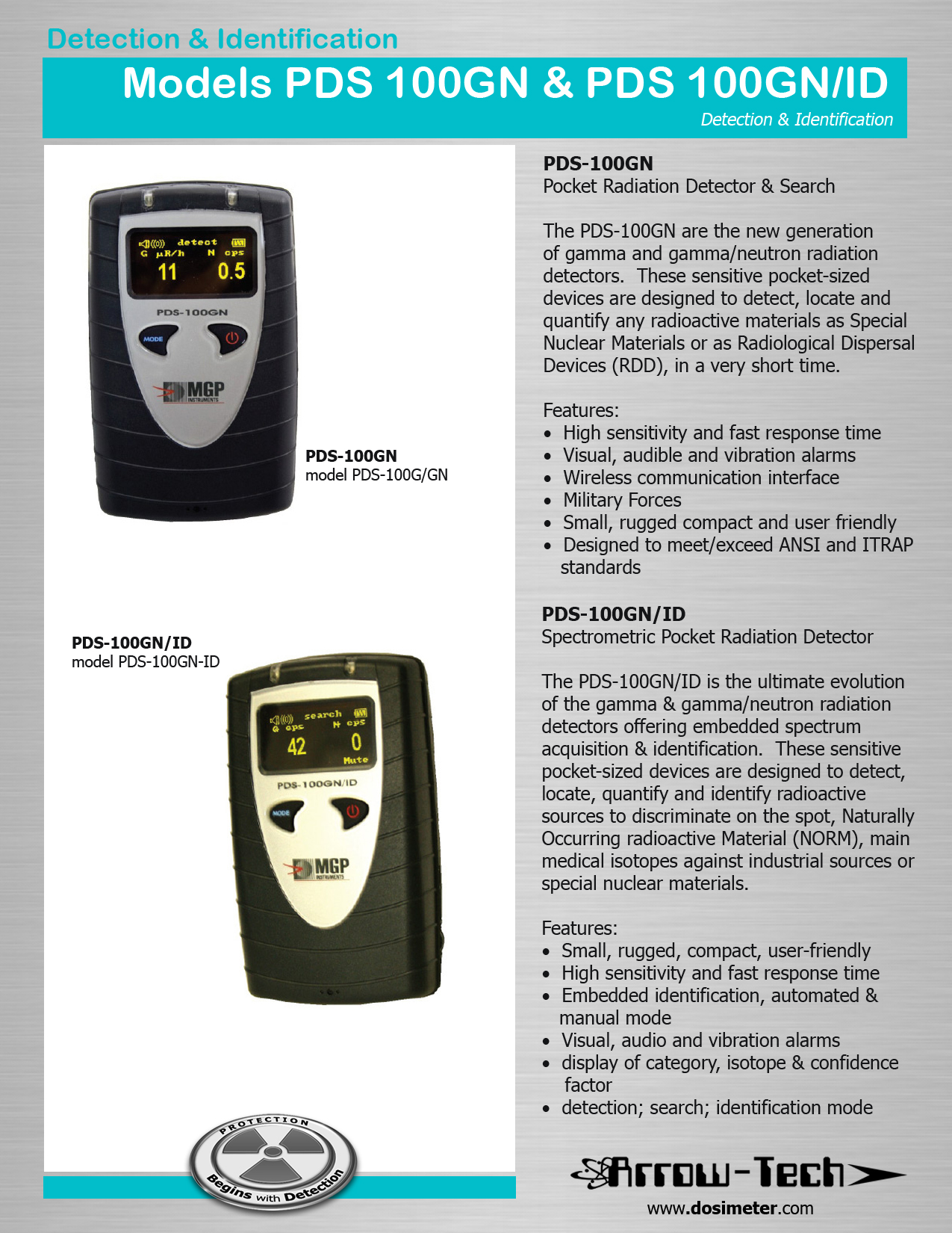 the different radiation detectors used in identifying radioactive isotopes potential national securi Massachusetts institute of technology report on the audit of federal financial assistance programs in accordance with the uniform guidance for the year ended june 30, 2017 table.